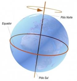 eixo-terrestre_sm[1]